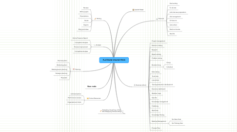 Mind Map: PLATINUM ONLINE PROS