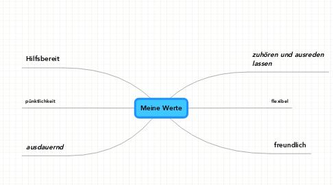 Mind Map: Meine Werte