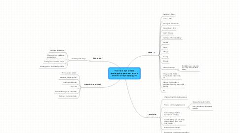 Mind Map: Hvordan kan ændregeotagging gennem socialemedier vores hverdagsliv