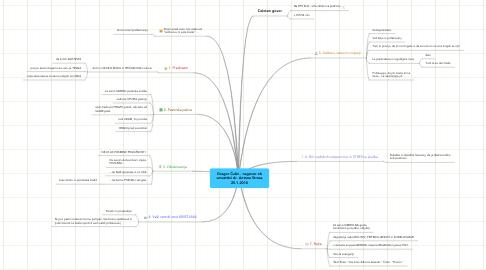 Mind Map: Gregor Čušin - nagovor ob umestitvi dr. Antona Stresa 25.1.2010