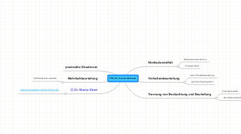 Mind Map: PFK/AC: Formale Merkmale