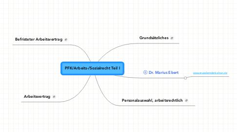 Mind Map: PFK/Arbeits-/Sozialrecht Teil I