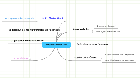 Mind Map: PFK/Assessement Center