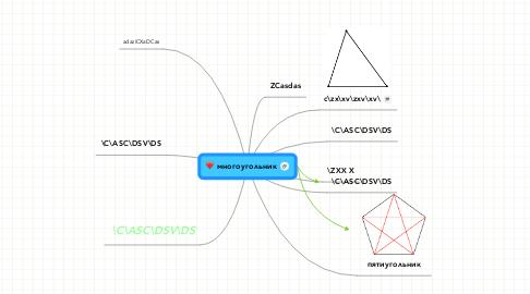 Mind Map: многоугольник