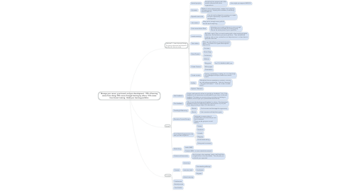 Mind Map: Manage your career, your brand, and your development.  70% of learning comes from doing; 20% comes through learning by others; 10% comes from formal training.  Build your learning portfolio: