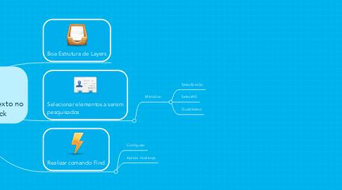 Mind Map: Como pesquisar e substituir texto no AutoCAD - Alex Ruzenhack