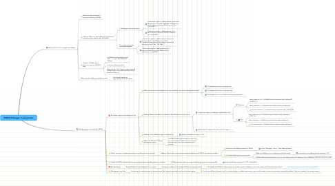 Mind Map: PHPEdit Debugger Troubleshooter