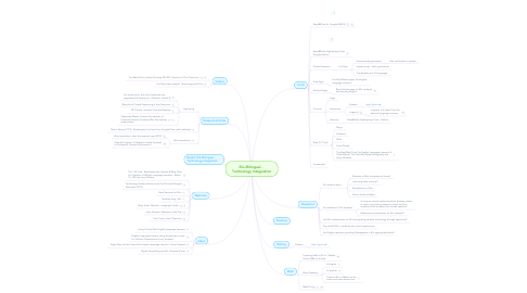 Mind Map: ELL/Bilingual -  Technology Integration