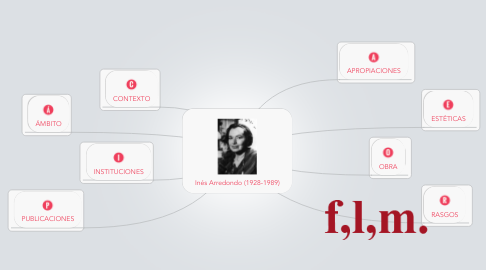 Mind Map: Inés Arredondo (1928-1989)