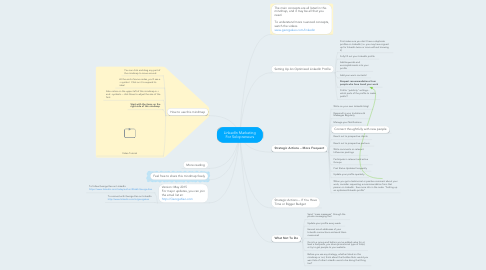 Mind Map: LinkedIn Marketing For Solopreneurs