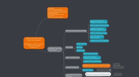 Mind Map: Opettaja tulevaisuudessa: Oman työn taitajasta  - opiskelijan ja oppimisprosessin  tukijaksi ja ohjaajaksi Uusi osaaja 3
