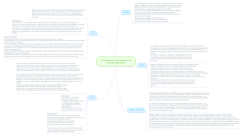 Mind Map: Configuracion de sistemas de enlaces satelitales