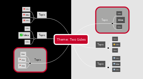 Mind Map: Theme: Two Sides