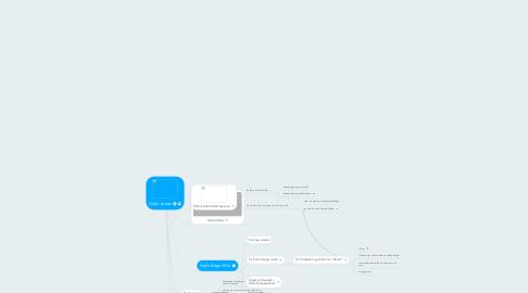 Mind Map: Hallo Leben