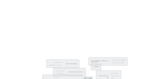 Mind Map: Веб-студия