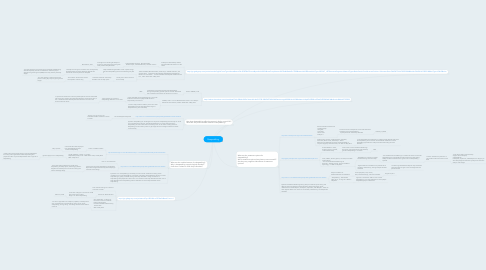 Mind Map: Sleepwalking