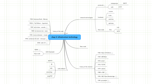Mind Map: chap 2: infrastructure technology