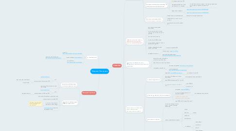 Mind Map: Максим Темченко