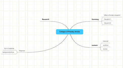 Mind Map: Critique of Prensky Article