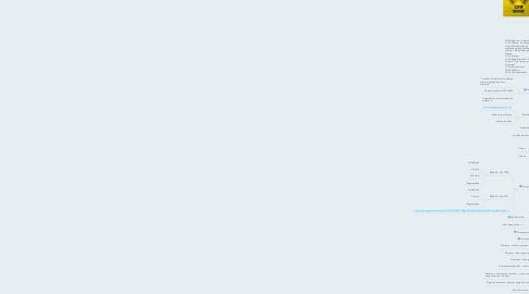 Mind Map: PROJETO NOVE - Concluídos e Ideias