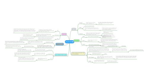 Mind Map: Mayella Ewell