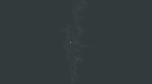Mind Map: 后端