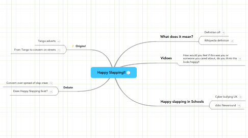 Mind Map: Happy Slapping!!