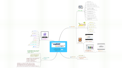 Mind Map: 미투가이드맵 (me2guidemap) version 1.0