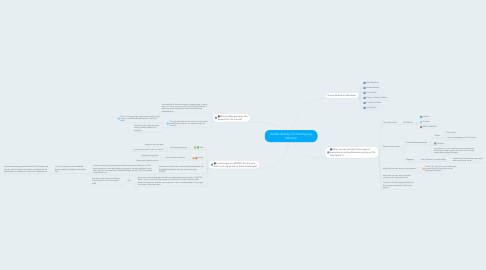 Mind Map: #ocTEL Activity 0.2: Small group reflection