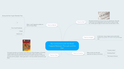 Mind Map: My Connections with the Book Trapped Between The Lash and the Gun