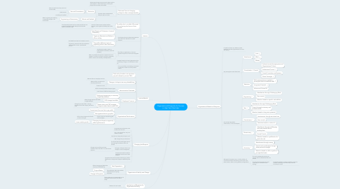 Mind Map: Organizational Blueprints for Success in High-Tech Start-Ups