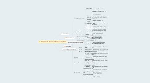 Mind Map: Prosperidade | Conceitos Mental-Energéticos