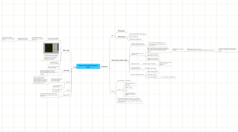 Mind Map: Things to do for tracking software paper