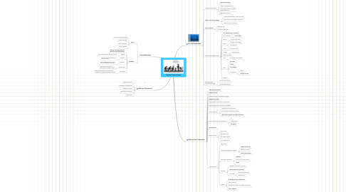 Mind Map: Peppige Präsentationen