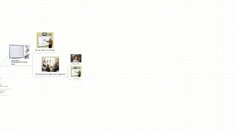Mind Map: Использование доски Smart в учебном процессе ТКВГ.