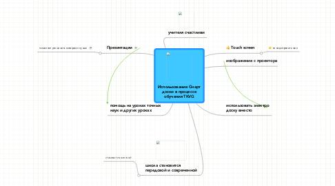 Mind Map: Использование Смарт доски в процессе обучения TKVG