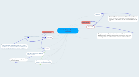 Mind Map: Input & Output Devices in Education