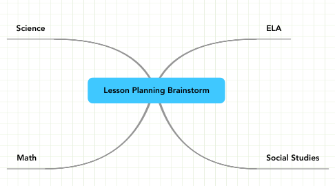 Mind Map: Lesson Planning Brainstorm