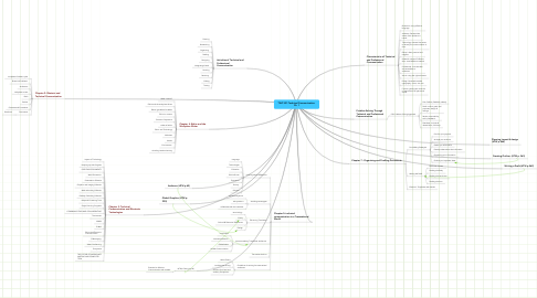 Mind Map: TWC 301-Technical Communication- Ch. 1
