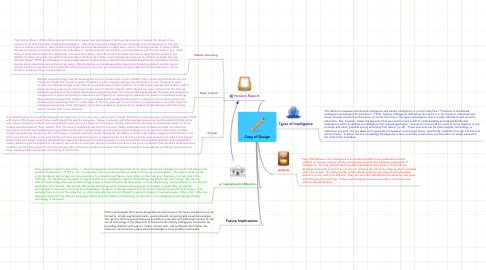 Mind Map: Copy of Design