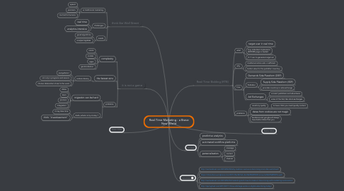 Mind Map: Real-Time Marketing : a Brave New World