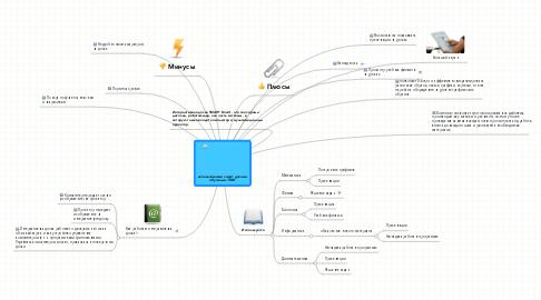 Mind Map: использование смарт доски в обучении ТКВГ