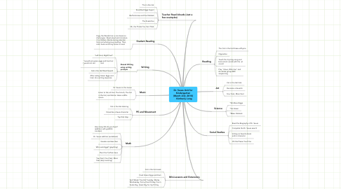 Mind Map: Dr. Seuss Unit for Kindergarten (March 2nd, 2010)    Kimberly Long