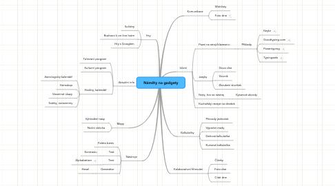 Mind Map: Náměty na gadgety