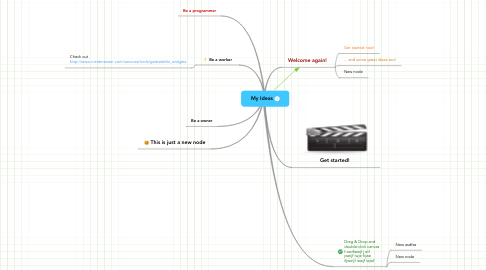 Mind Map: My Ideas