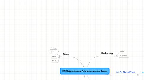 Mind Map: PFK/Datenerfassung, Anforderung an das System