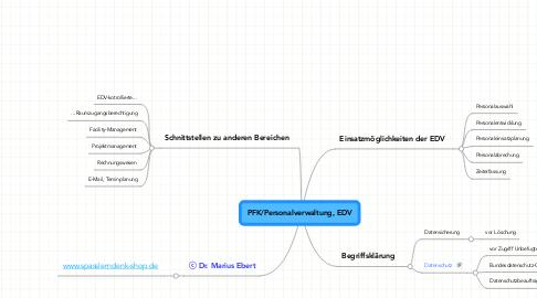 Mind Map: PFK/Personalverwaltung, EDV