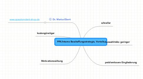 Mind Map: PFK/Interne Beschaffungsstrategie, Vorteile