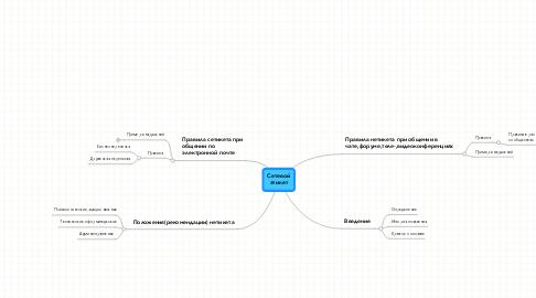 Mind Map: Сетевойэтикет