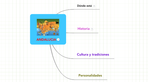 Mind Map: ANDALUCIA